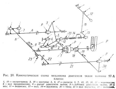 Кинематическая схема механизма