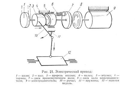 схема эл привода швейных машин