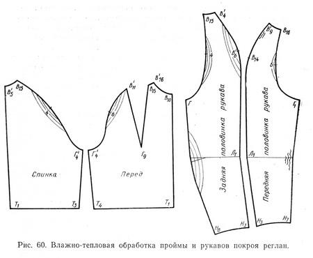Особенности обработки изделий покроя реглан и с цельнокроеным рукавом.