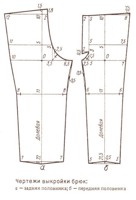 Выкройка мужских брюк для полных