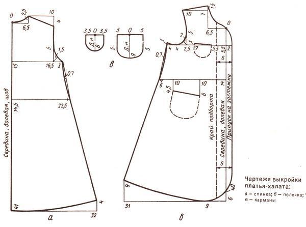 Сшить платье из хлопка своими руками без выкройки