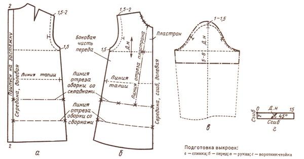 Сшить платье трапецию своими руками без выкройки быстро