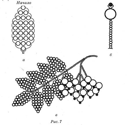 бисероплетение схемы рябины