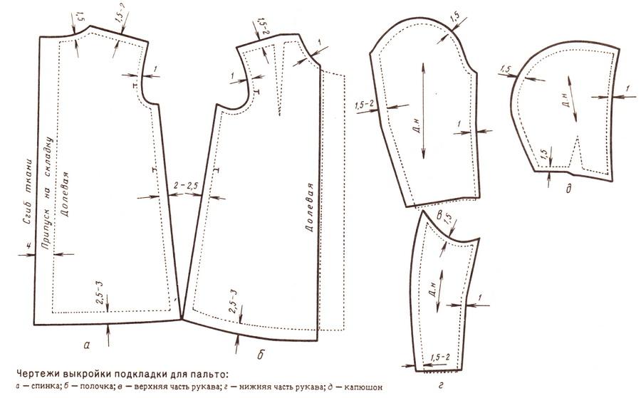 Выкройки женских пальто сшить 252
