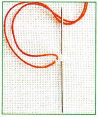 Плотность вышивки в 2 нити как это